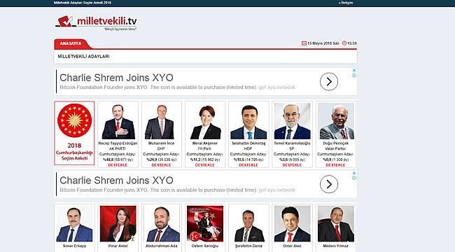 İnternette Seçim milletvekili.tv'de Başladı