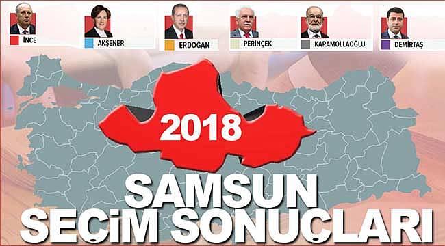 Samsun milletvekili genel seçimleri sonuçları