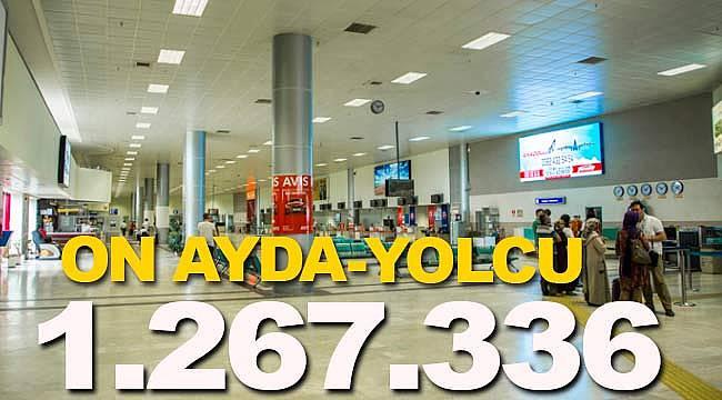 Samsun'da hava yolcu sayısı arttı
