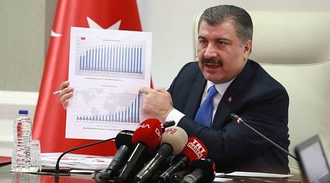 Türkiye'deki koronavirüs vakası 18'e yükseldi