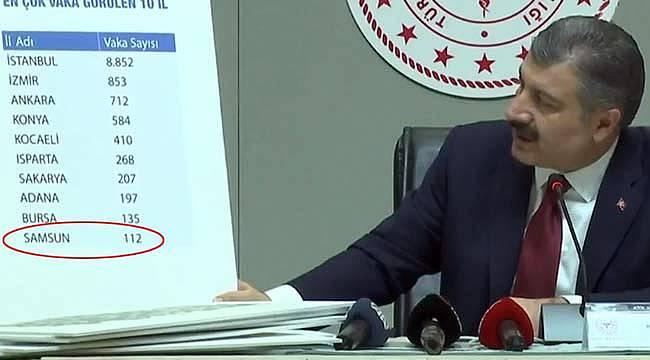 Samsun'da koronavirüs sayısı açıklandı