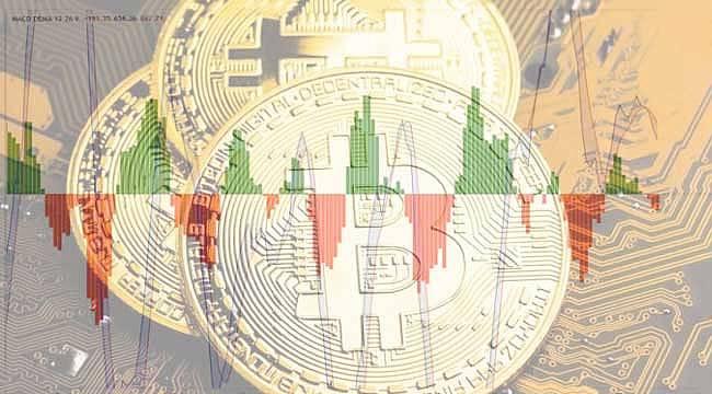 Bitcoin BTC düşüş ve yükseliş eğilimi
